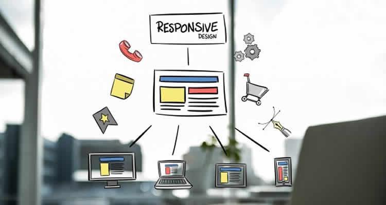 Criação de sites para atender o seu cliente