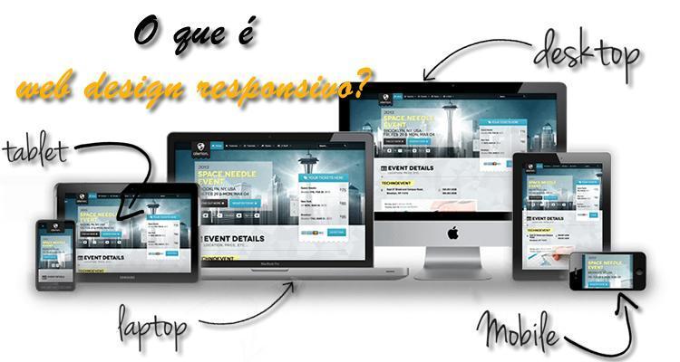 O que é um web design responsivo?