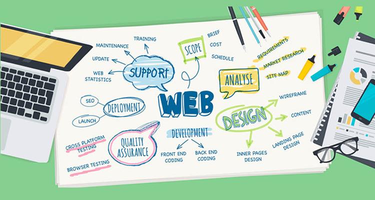 A maneira mais barata para criação de sites e obtê-lo online